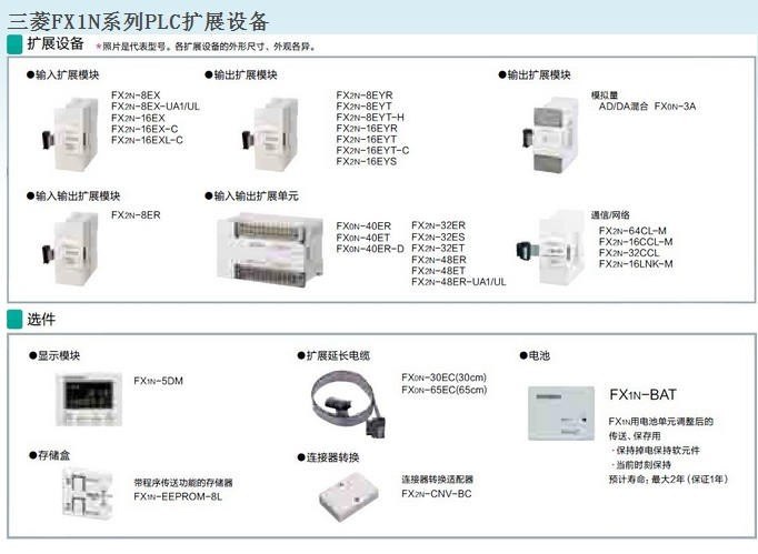 三菱PLC-FX1N扩展模块